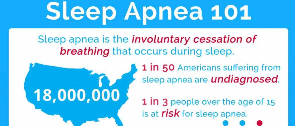 Sleep Apnea 101