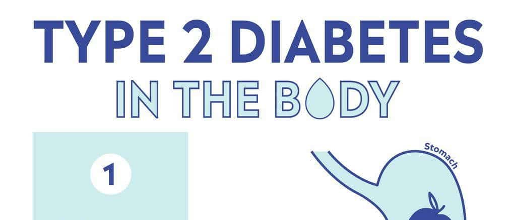 type 2 diabetes in body